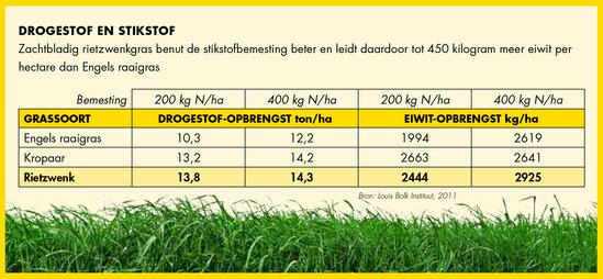 efficiente mineralenbenutting