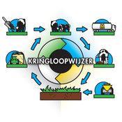 KringloopWijzer